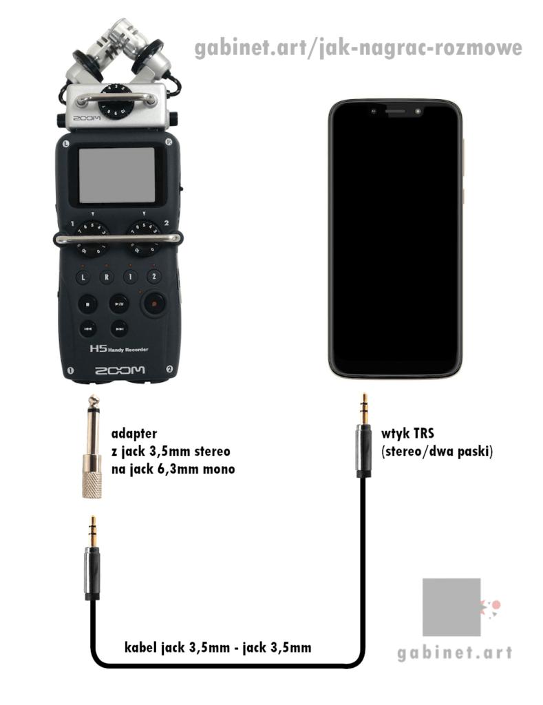 schemat połączenia do nagrywania rozmowy telefonicznej